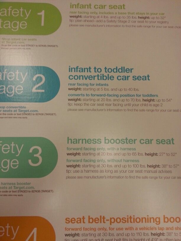 Which carseat do they go in