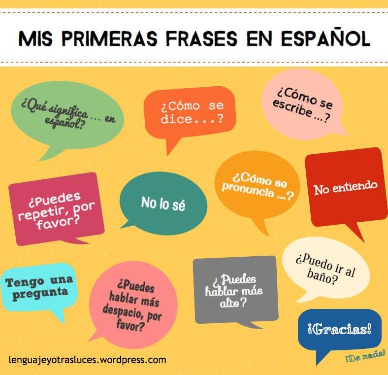 Mis Primeras Frases En Español Español El Abecedario En