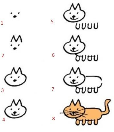 Children Drawings. How to Draw a CAT Easily, Stepwise ...