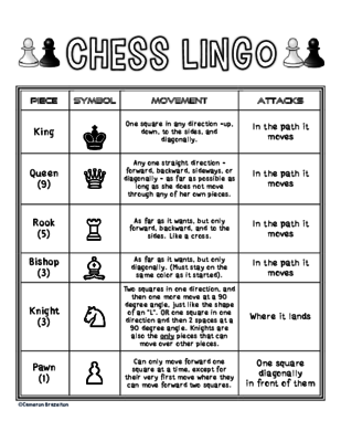 Chess+Help+Sheet+from+ccbrazel+on+TeachersNotebook.com+-++(2+pages)++-+Learn+the+basics+of+chess+using+this+helpful+cheat+sheet!