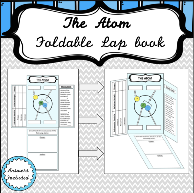 Atomic Structure Foldable | Foldables, High school ...