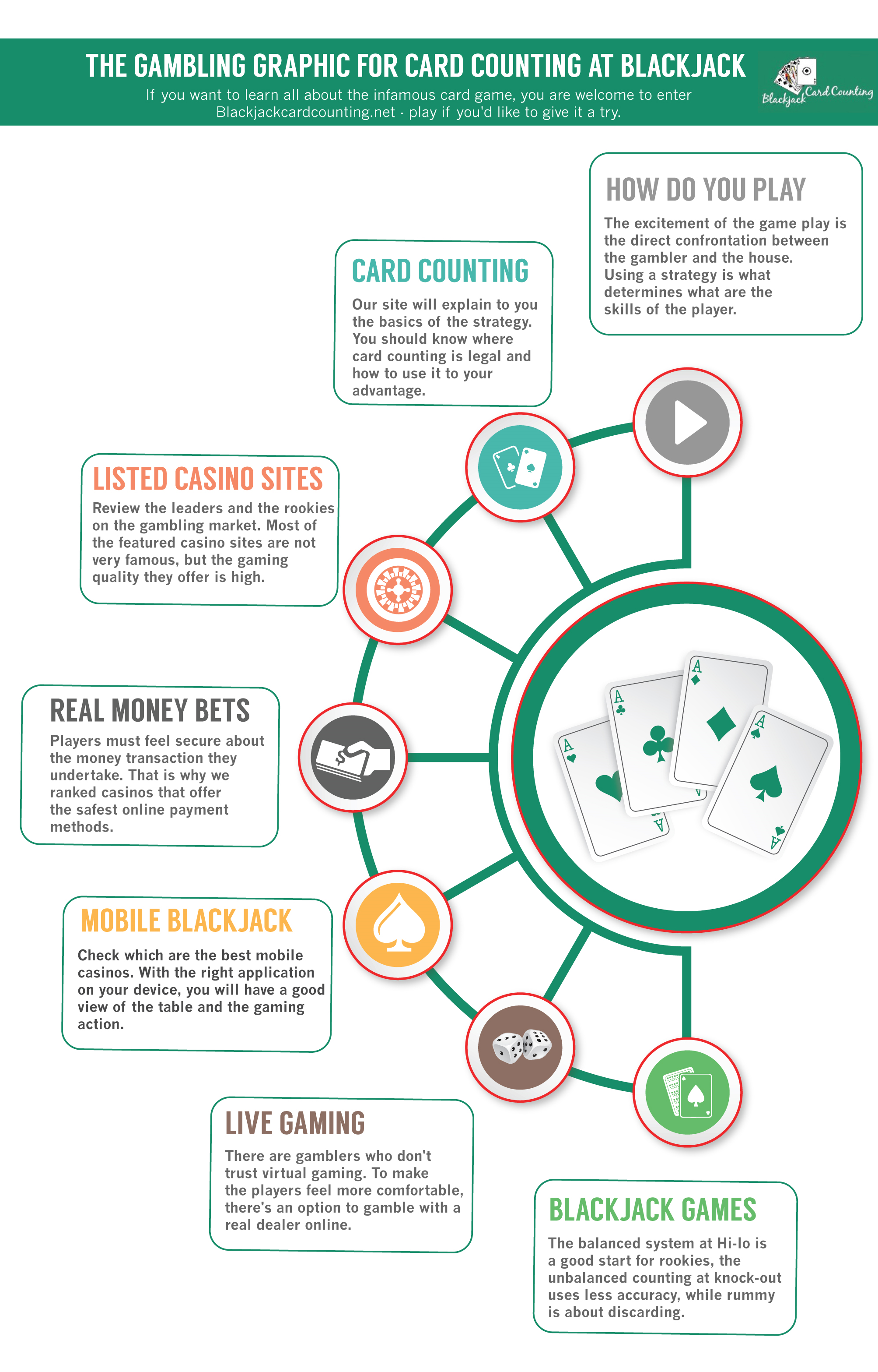 Blackjack Gaming Graphic Blackjack, Gambling, Online