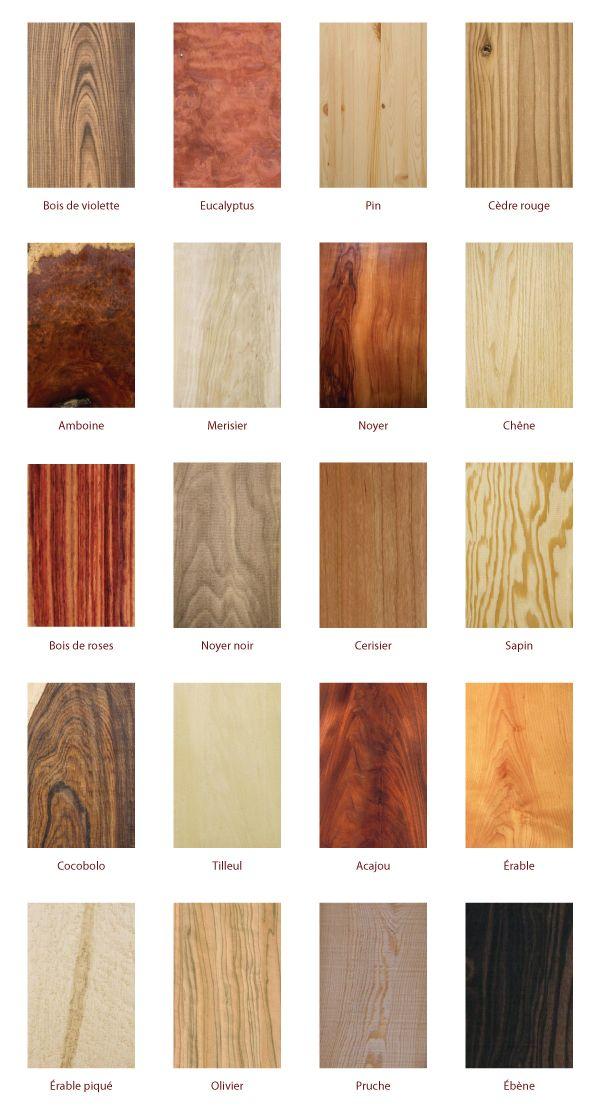 Essence de bois argobec bricolage et diy pinterest for Couleur de bois meuble