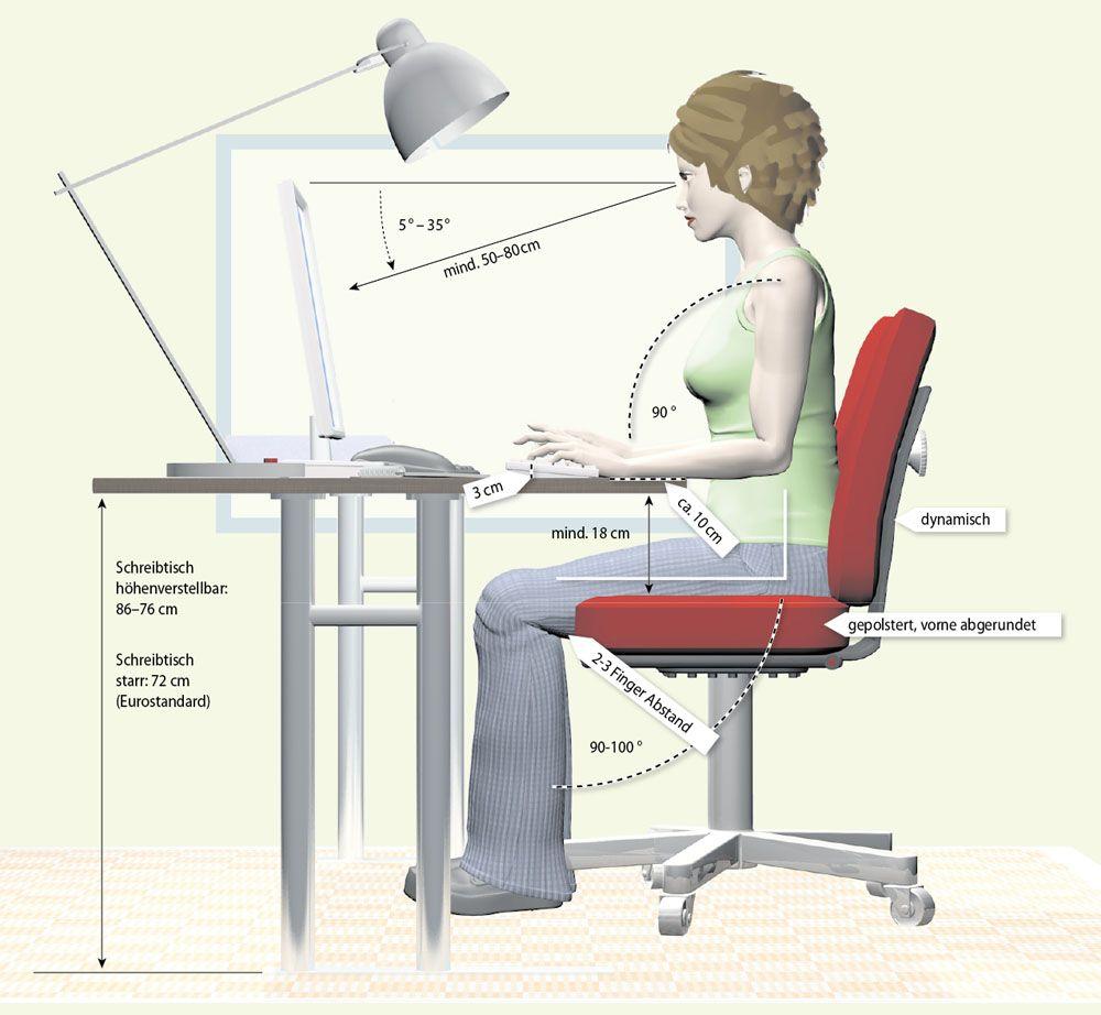 richtig sitzen am schreibtisch pinterest kopfschmerzen sein sollen und arbeitspl tze. Black Bedroom Furniture Sets. Home Design Ideas