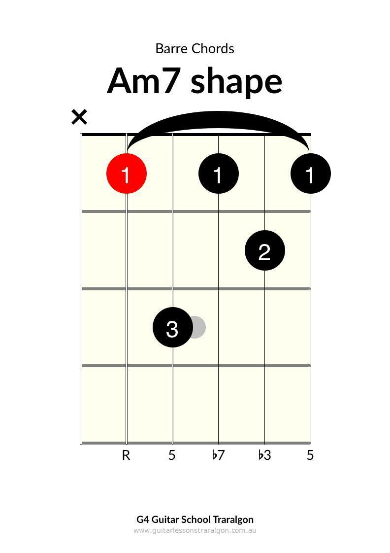 Barre Chords Am7 Shape G4 Guitar School Traralgon Www