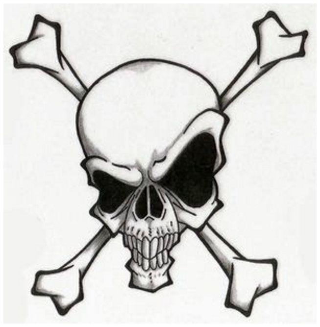13 Skull Tattoo Designs The Best Collection Stylepecial Skull Tattoo Design Skulls Drawing Skull Design