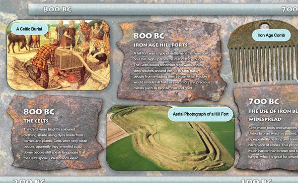 Henry the VIII 8th Eighth Informational Educational History Poster A1 Size 59.4 x 84.1 cm
