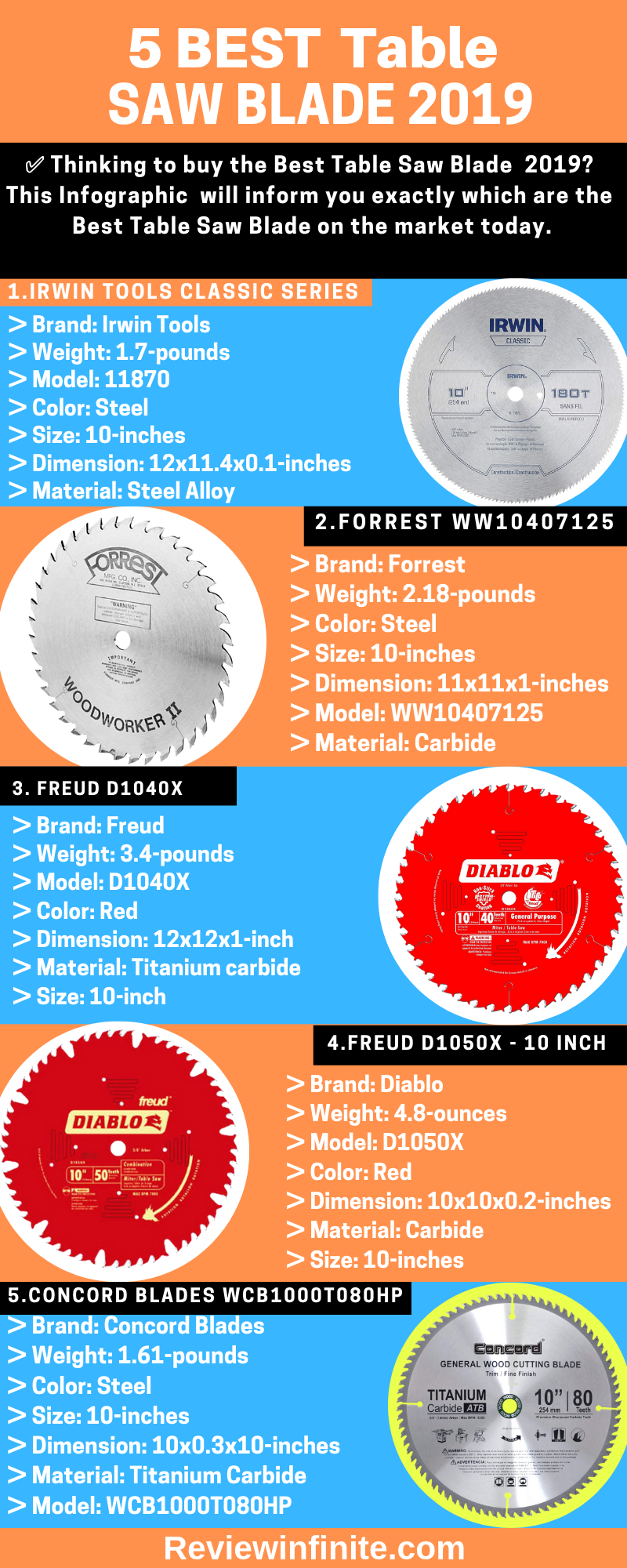 Best Saw Blade For Table Saw Review Top Picks Review Infinite Table Saw Blades Table Saw Best Table Saw