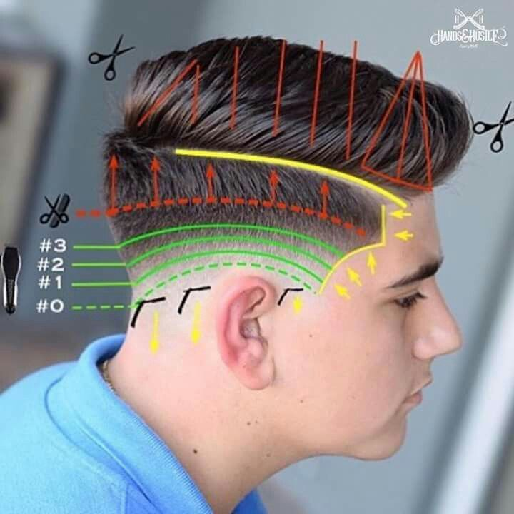 Comb Over Fade Hard Part Haircuts In 2019 Pinterest Hair