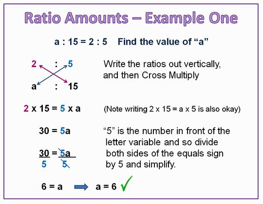 Pin By Jenn Ward On Good Information Ratios And Proportions Math Worksheets Proportion Math