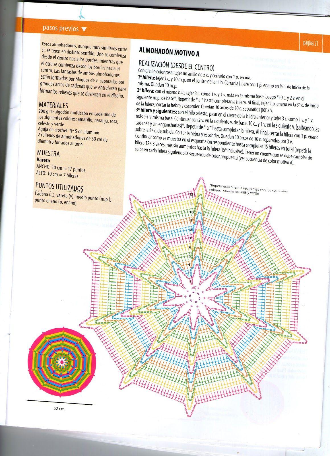blog de crochet ,dos agujas ,tricot, tejido . tunesino , revistas de ...