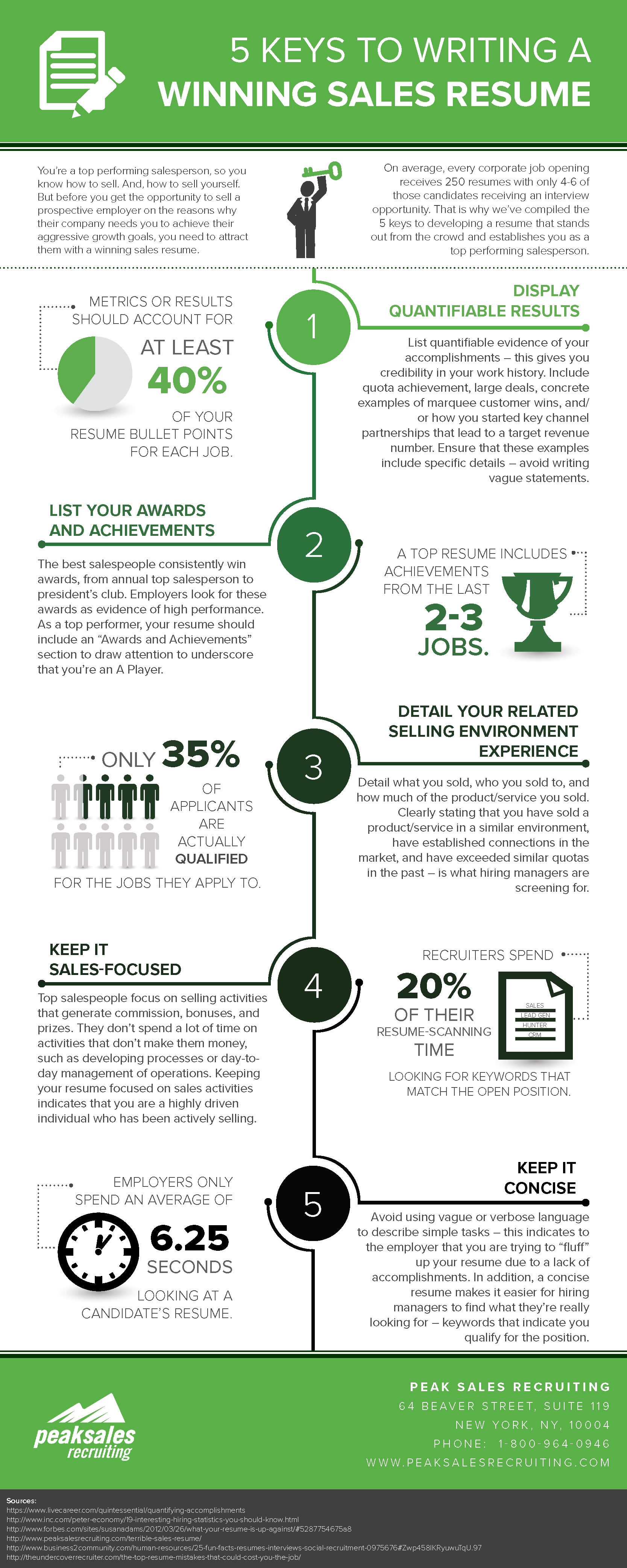 5 Keys to Writing a Winning Sales Resume [Infographic
