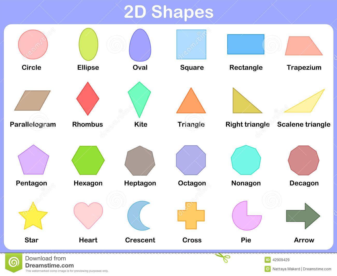 Organic Shape Chart