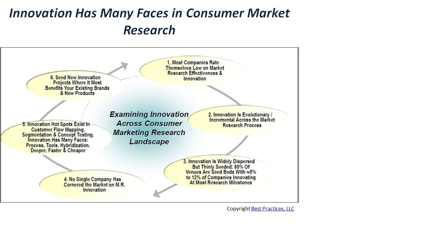 17 best images about market research accountable 17 best images about market research accountable care organization medical and market research