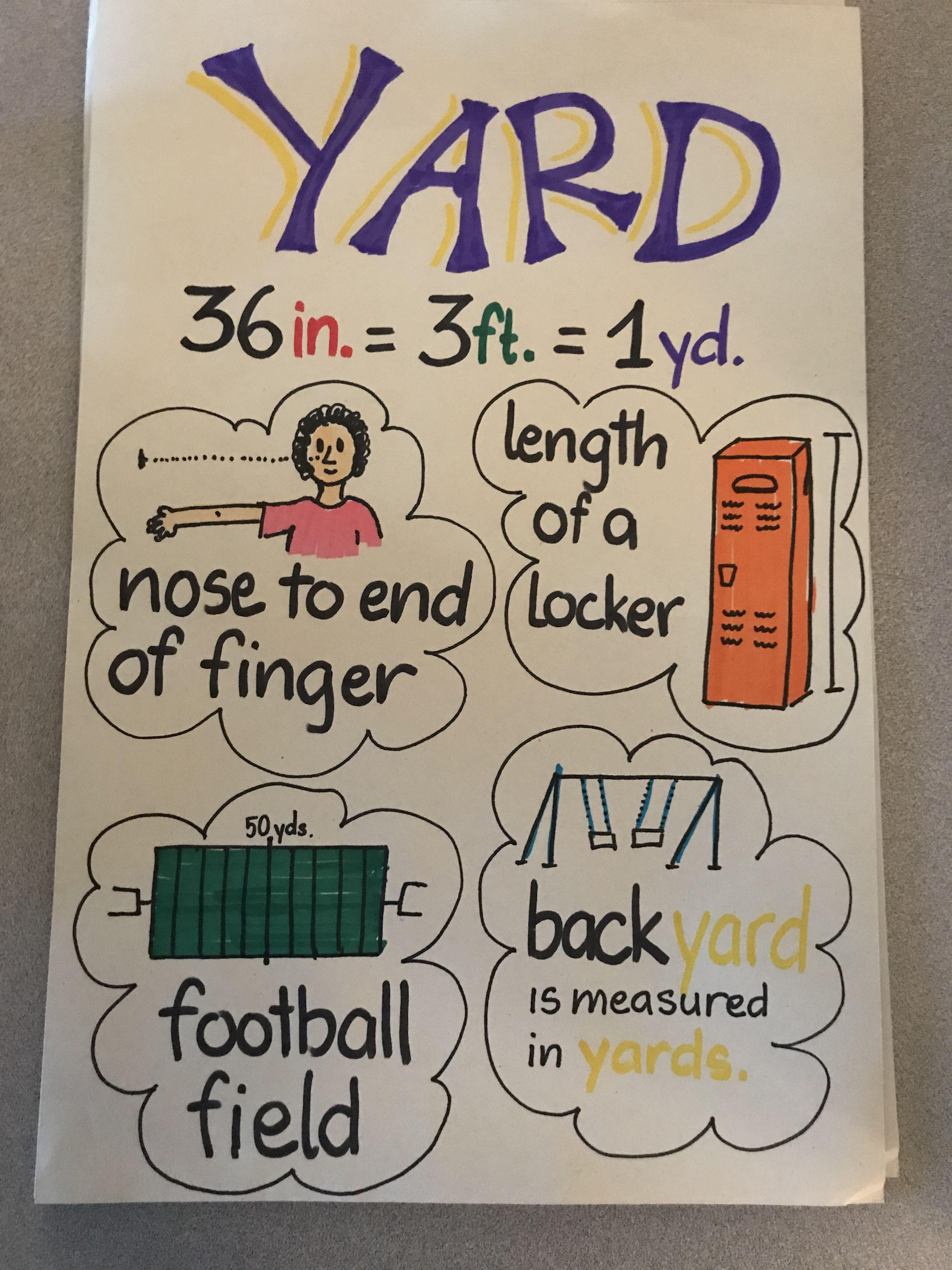 Yard Anchor Chart Length Measurement Anchor Chart Yard