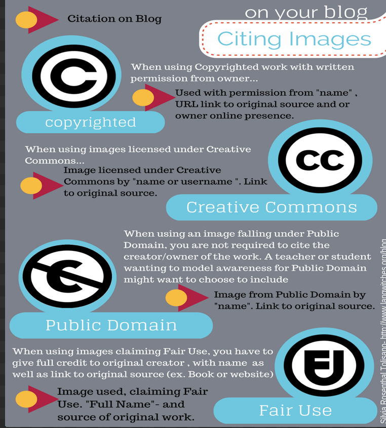 New poster on how to cite digital images mobile learning new poster on how to cite digital images educational technology and mobile learning ccuart Choice Image