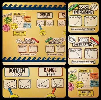 Algebra 2 Word Wall | For a Math Teacher | Pinterest | Algebra, Math ...