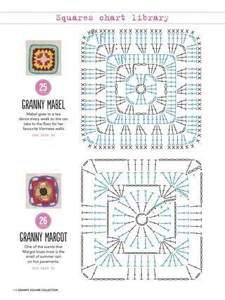 Liên Huỳnh | Patrones | Pinterest | Crochet patrones, Cuadrados y ...