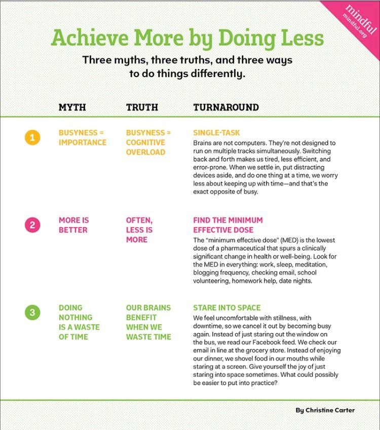 Entrepreneur Resume Busyness Does Not Equal Importance#lessismore #startuplife