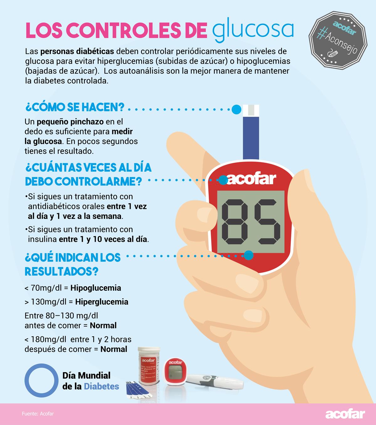 La glucosa no lleva bragas