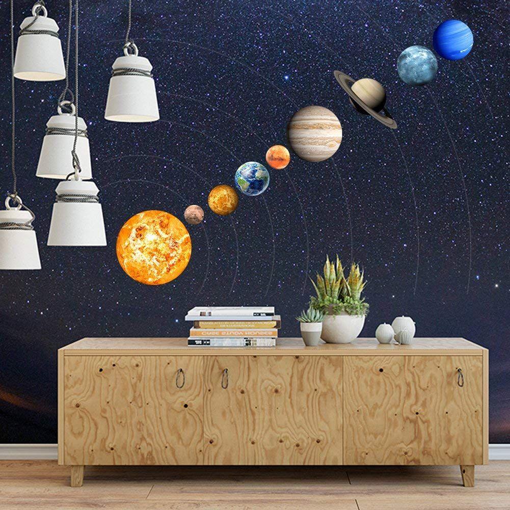 Tolle Wanddeko für ein Weltraum Kinderzimmer diese