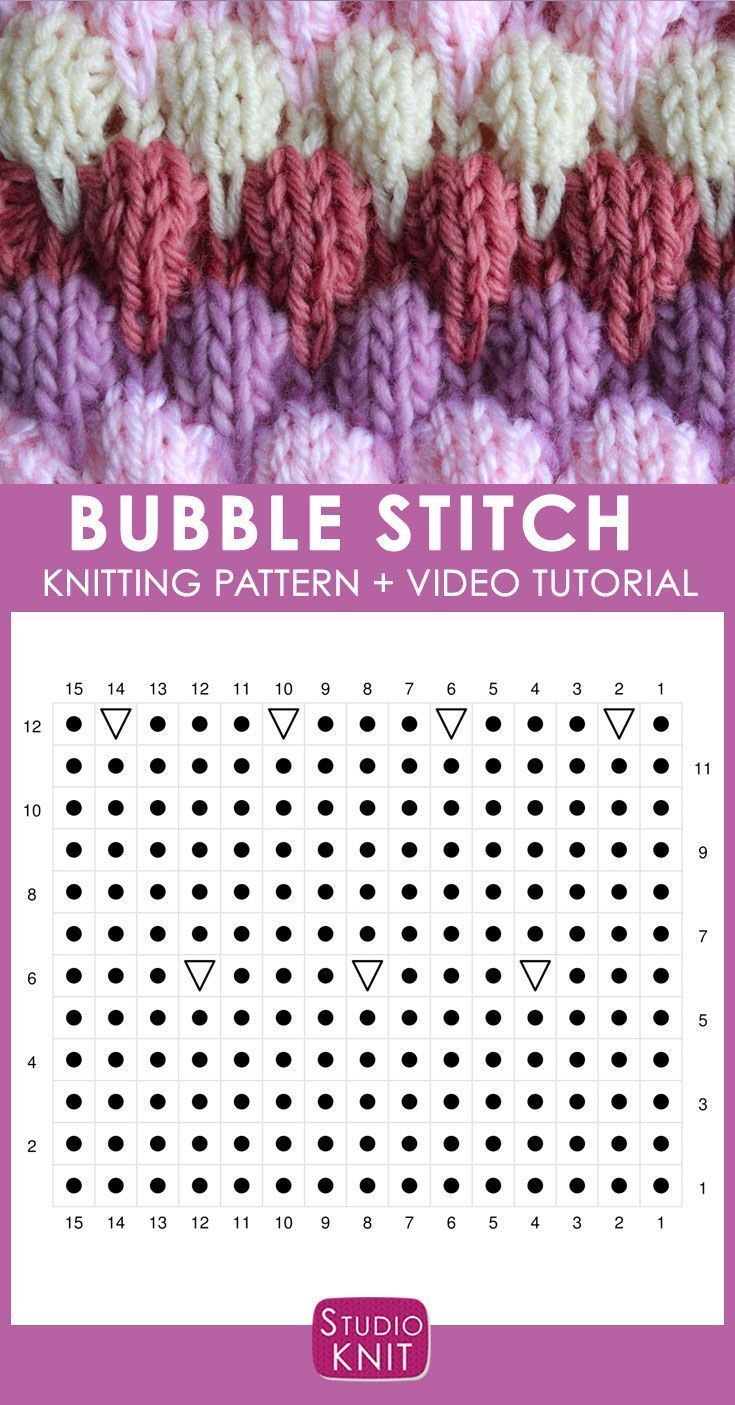 Photo of Knitting up the Bubble Stitch Pattern by Studio Knit