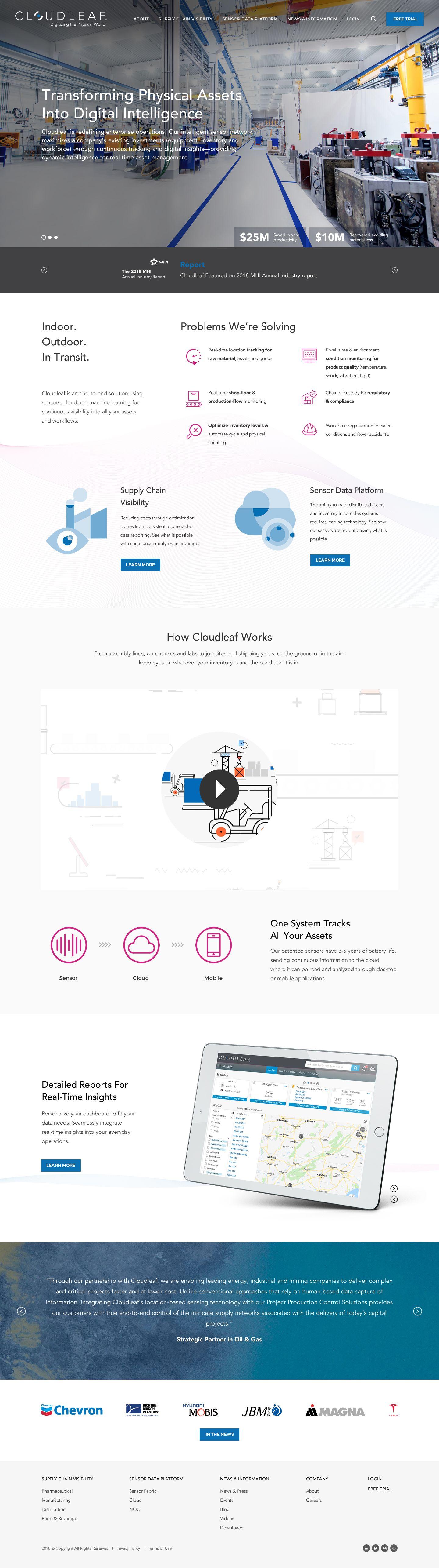 Cloudleaf Web Design Firm Web Development Web Design