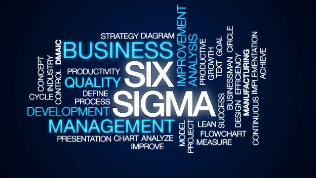 Will A Six Sigma Certification Help Your Career Leadership Skills Lean Six Sigma Global Organization