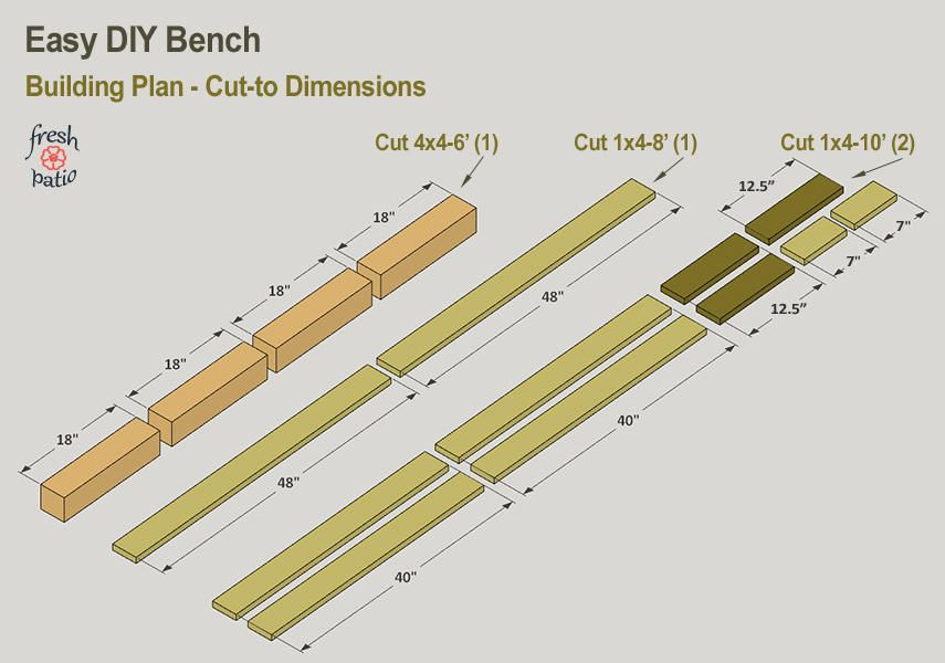 4 Diy Outdoor Bench Plans Free For A Modern Garden Under 45 Bench Plans Diy Outdoor Furniture