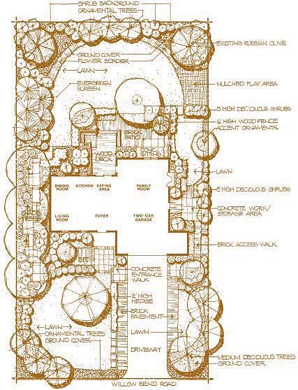 Landscape Design Plans For Amazing Landscaping