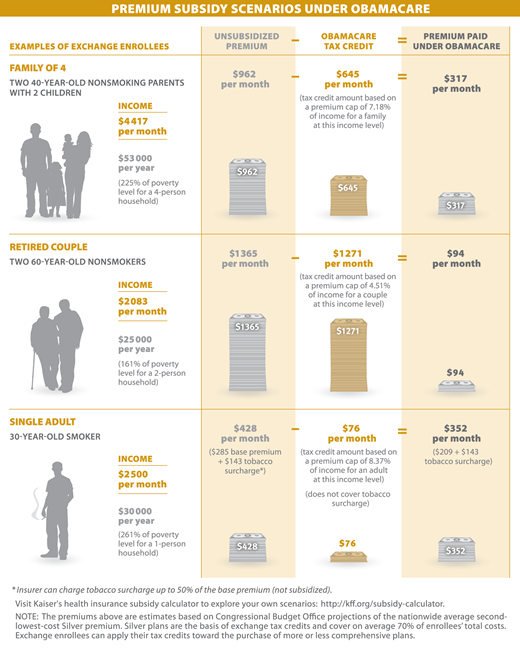 Us Health Care System 1 Health Care Infographic Health