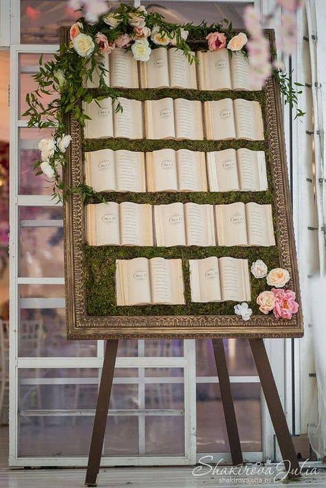 Nomi Tavoli Matrimonio Country Chic : Nomi tavoli matrimonio: 10 idee originali a cui ispirarsi sposi
