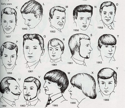 Image result for 60s men hairstyles | Vintage hairstyles ...