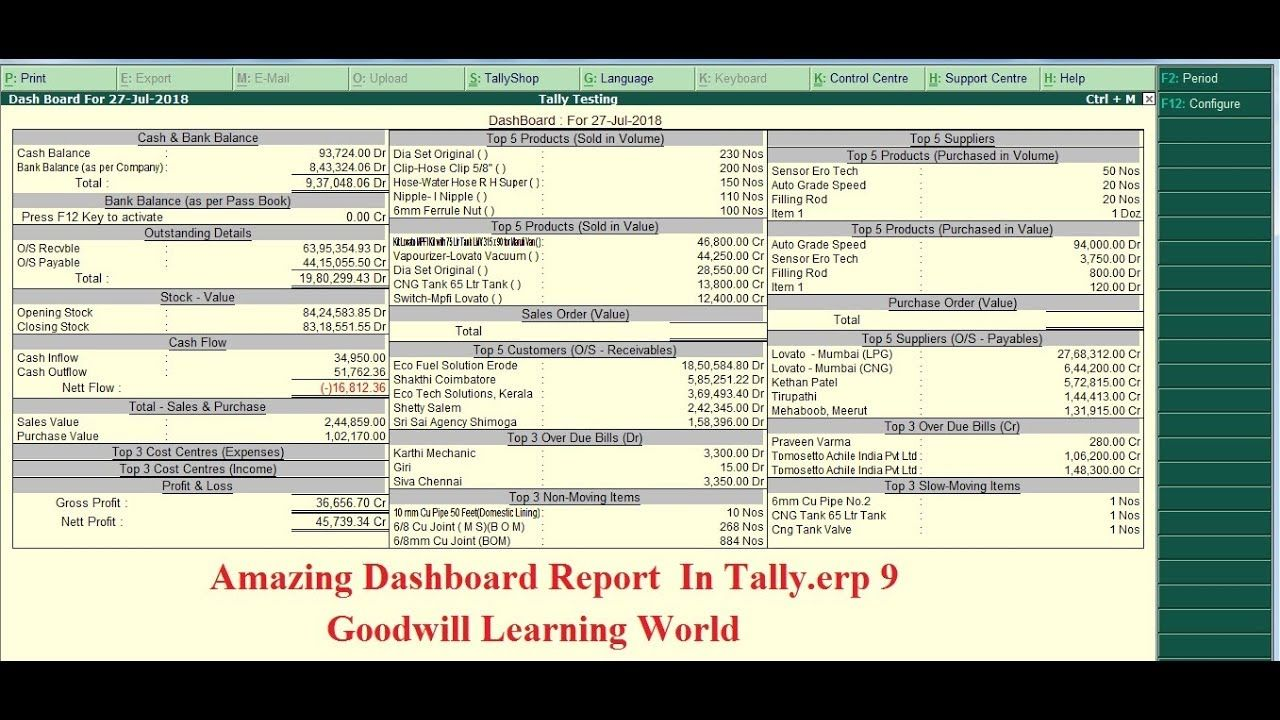 Tally TDL for Amazing Dashboard report for All reports in