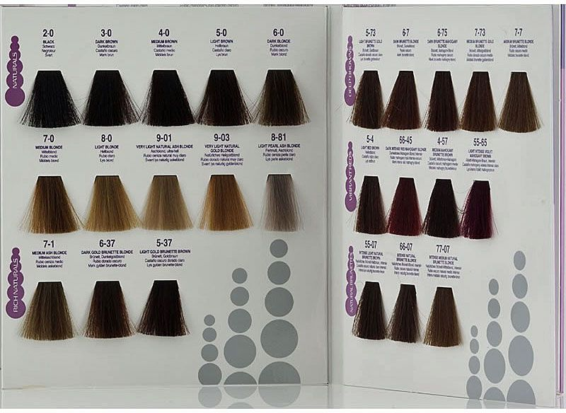 ColourChartJpg  Pixels  Hairstory    Dye