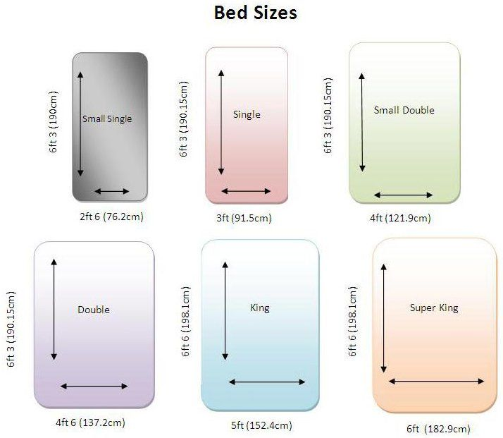 Bed size image main technical info pinterest bed sizes Bed sizes