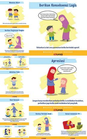 12 Cara Menyikapi Sikecil Yang Agresif Parenting Knowledge Muslim Parenting Parenting Guide