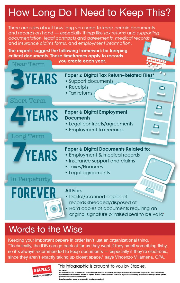 How Long Do You Need To Save Certain Documents Infographic Enterprise Content Management Legal Contracts Infographic