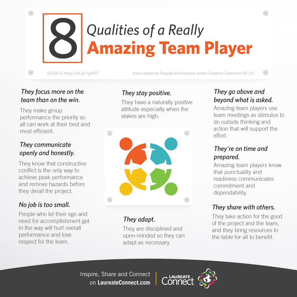 which of these qualities do you need to work on teamplayer which of these qualities do you need to work on teamplayer teamwork