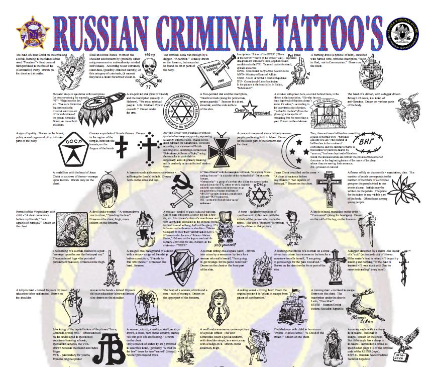 Russian Tattoo Meanings Wiki