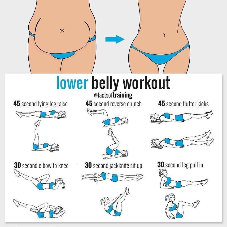 Mommy tummy workout @factoftraining #factsoftraining #workoutmotivation #summer …