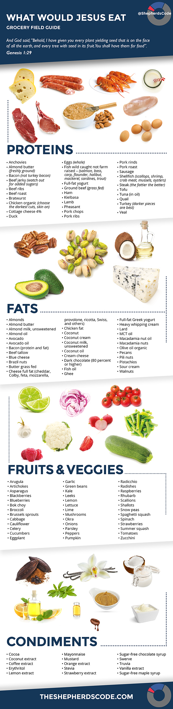 Pin By Marjorie Jacobs On The Shepherds Code Shepherds Diet Diet And Nutrition Bible Diet