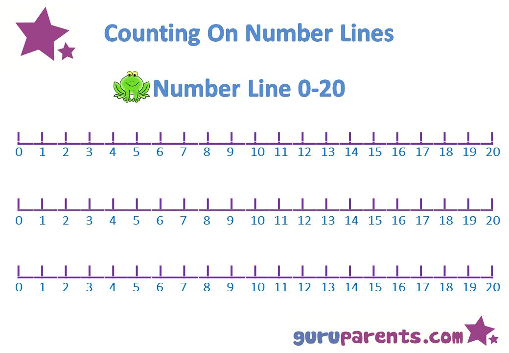 image relating to Printable Number Lines to 20 identify Math Quantity Line 0-20 Kindy Things ✏✂ Printable quantity