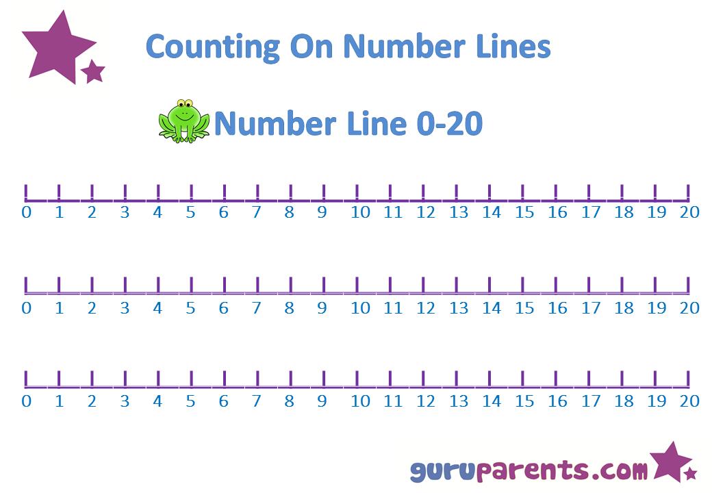preschool math number line 0 20 kindergarten pinterest math numbers math and kindergarten. Black Bedroom Furniture Sets. Home Design Ideas