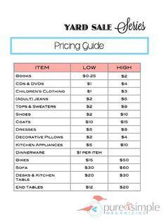 Yard Sale Pricing Guide By Pnsorganizing Craftsy Yard Sale Hacks Yard Sale Pricing Garage Sale Tips