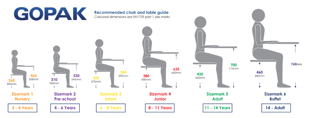 School Furniture Sizes Chair Table Height Guidelines School