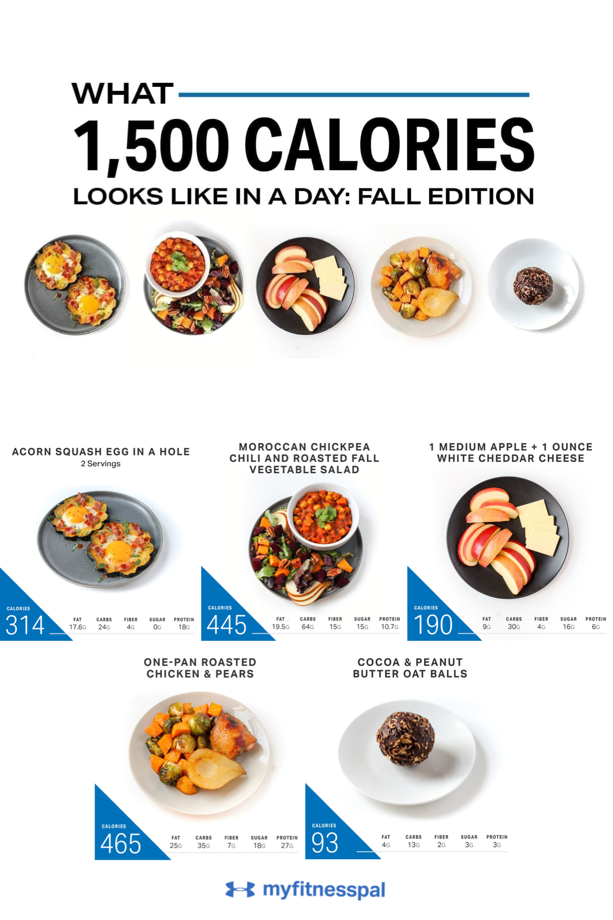 What 1,500 Calories Looks Like (Fall Edition)   Nu
