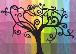 Aplicacion De Degradacion Teoria Del Color Boceto De Dibujo Colores