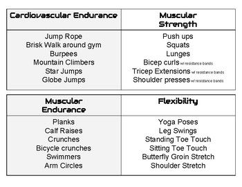 Fitness Components + Exercises | Adapted physical ...