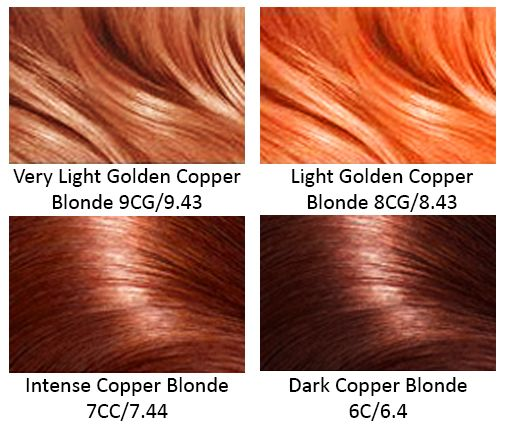 Copper Hair Hair Color Swatches Copper Red Hair Copper Hair